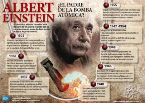 20140417-candidman-infografia-albert-einstein