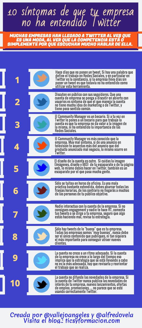 infografia-10-sintomas-de-que-no-has-entendido-twitter