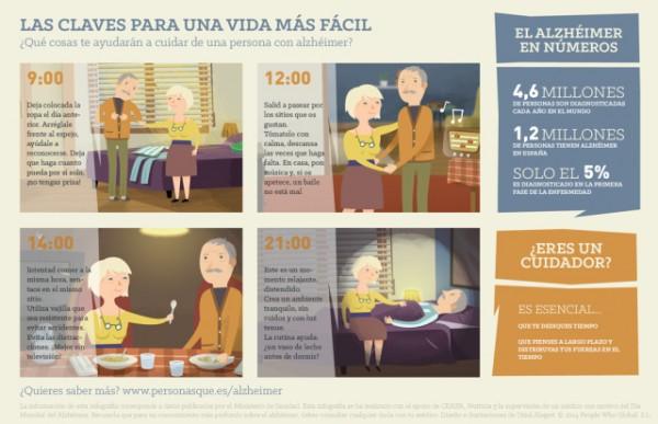 infografia-alzheimer