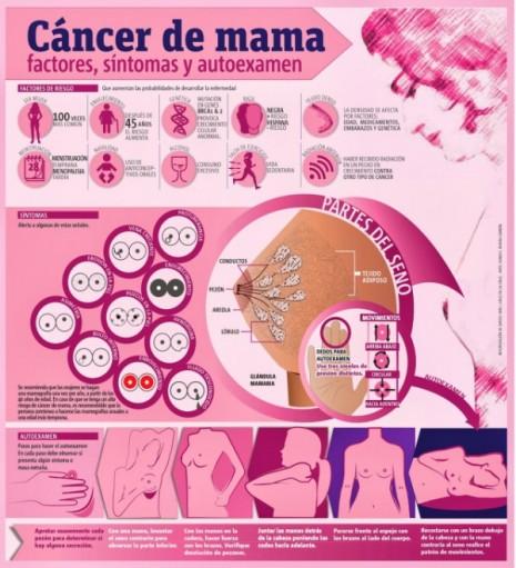 infografia-cancer-de-mama1