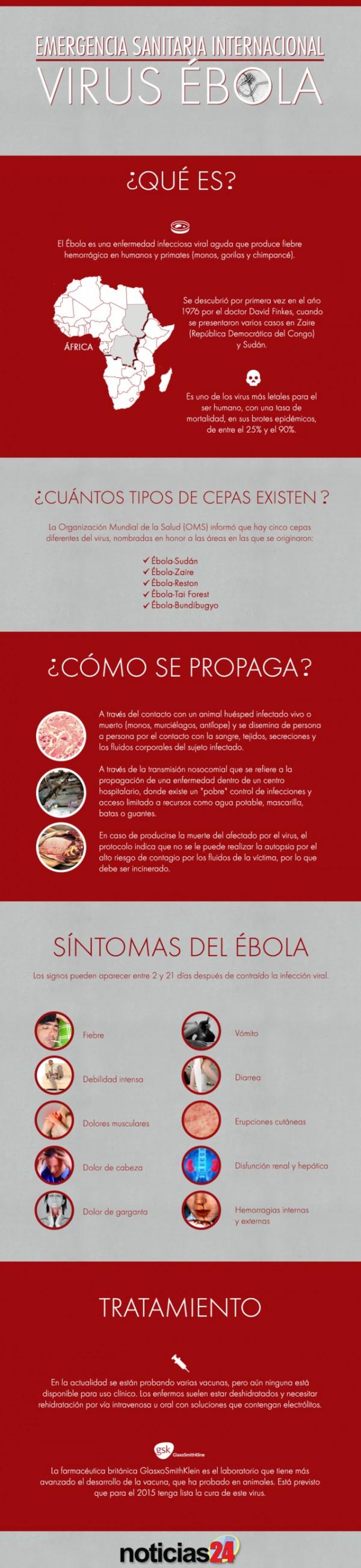 infografia-ebola