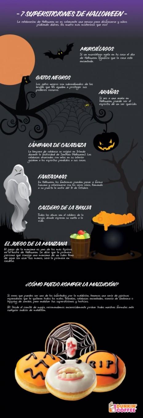 infografia_7_superticiones_de_halloween