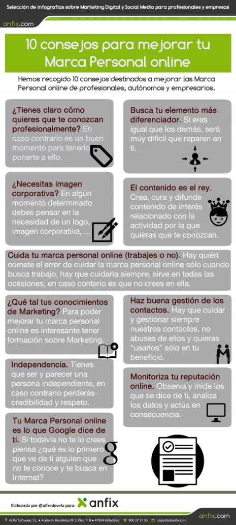infografia_anfix_10_marca_personal_online.fw_