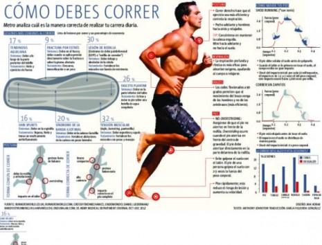 infografia_como_se_debe_correr