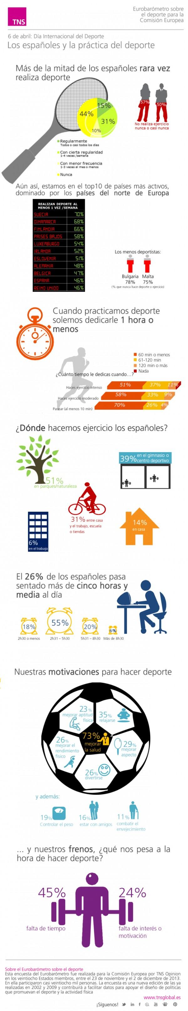 infografia_espanoles_y_deporte