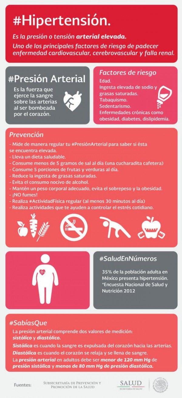 infografia_hipertension