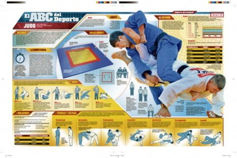 infografia_judo