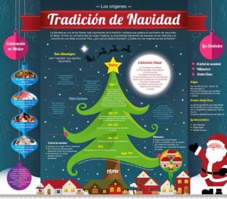 infografia_los_origentes_de_la_tradicion_de_la_navidad