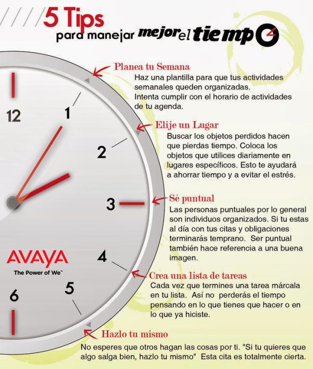 Gestion_tiempo_infografia