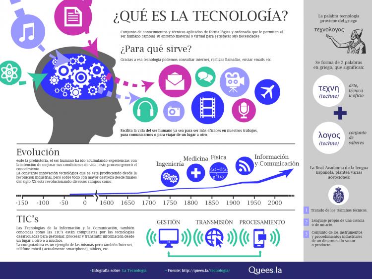 Infografía-Tecnologia-01