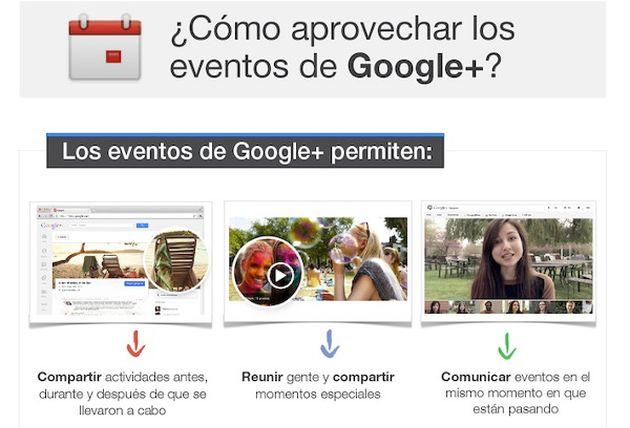 Infografia-aprovechar-los-eventos-de-Google-Plus