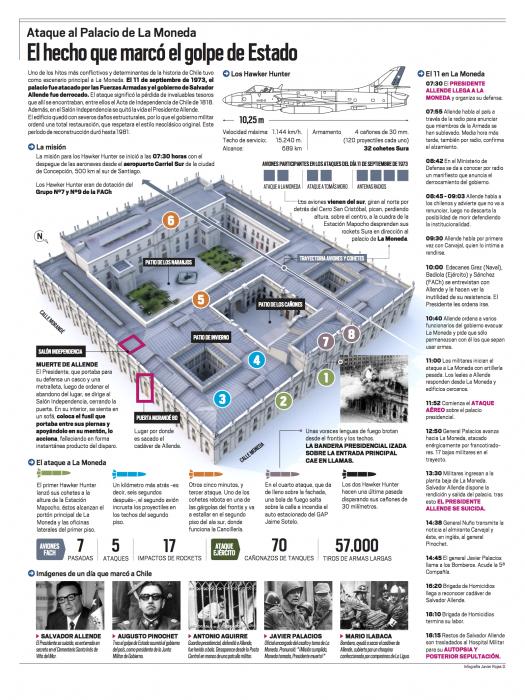 infografia_ataque_al_palacio_la_moneda