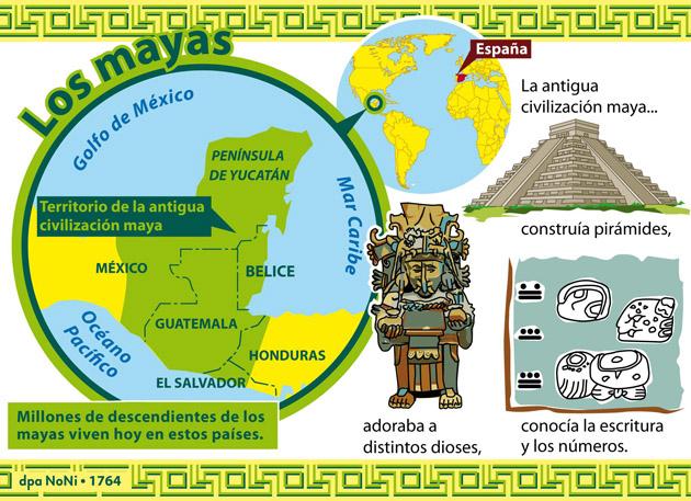 Infograf a sobre la cultura maya im genes y noticias for Cultura maya ubicacion