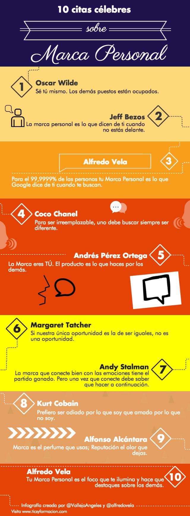 10-citas-celebres-sobre-marca-personal-infografia