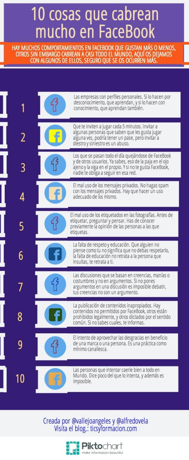 10-cosas-que-cabrean-mucho-en-facebook-1-638