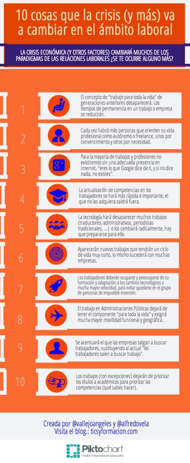 10-cosas-que-la-crisis-y-ms-va-a-cambiar-en-el-mbito-laboral-1-638
