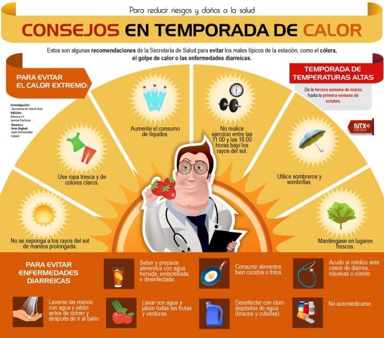 20140401-candidman-infografia-consejos-en-temporada-de-calor
