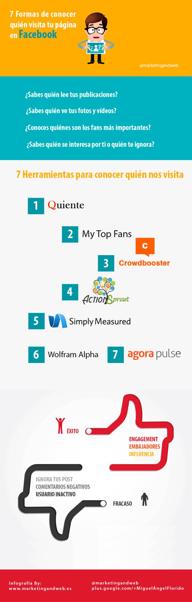 7-formas-de-conocer-quien-nos-visita-en-facebook-infografia
