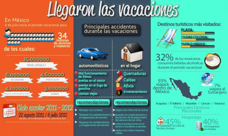 Infografia_vacaciones