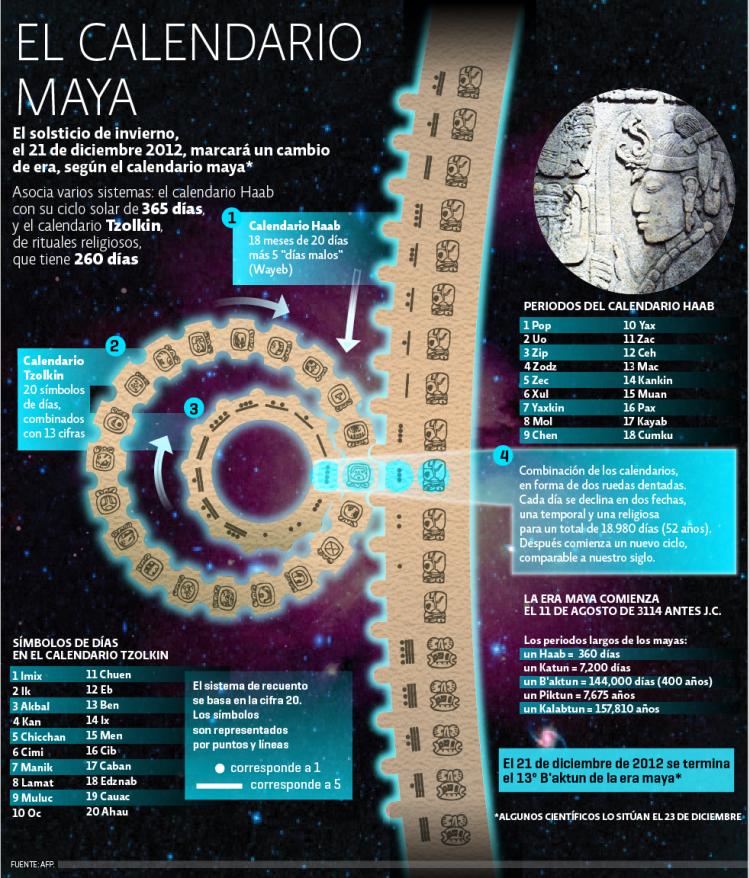calendariomaya171212_0