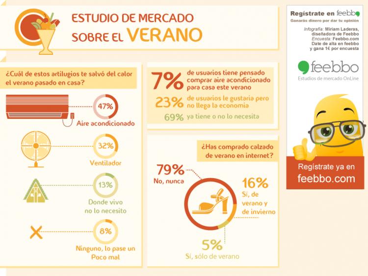 encuesta-VERANO3