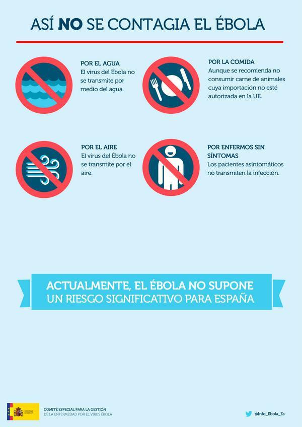 infografia-asi-no-se-contagia-ebola