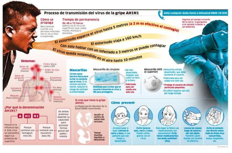 infografia-soo01