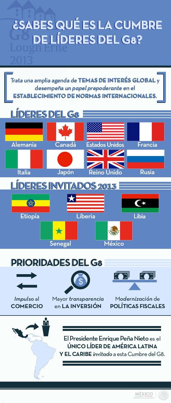 infografia_g8