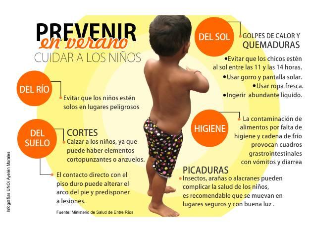 prevencion_en_verano_para_nixos_869080375