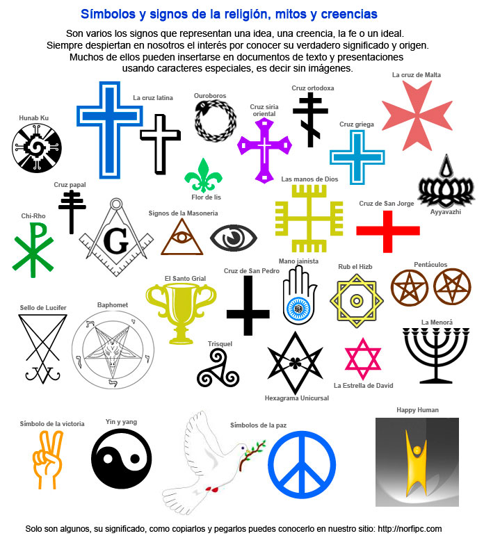 simbolos-signos-usados-religion-mitos-creencias