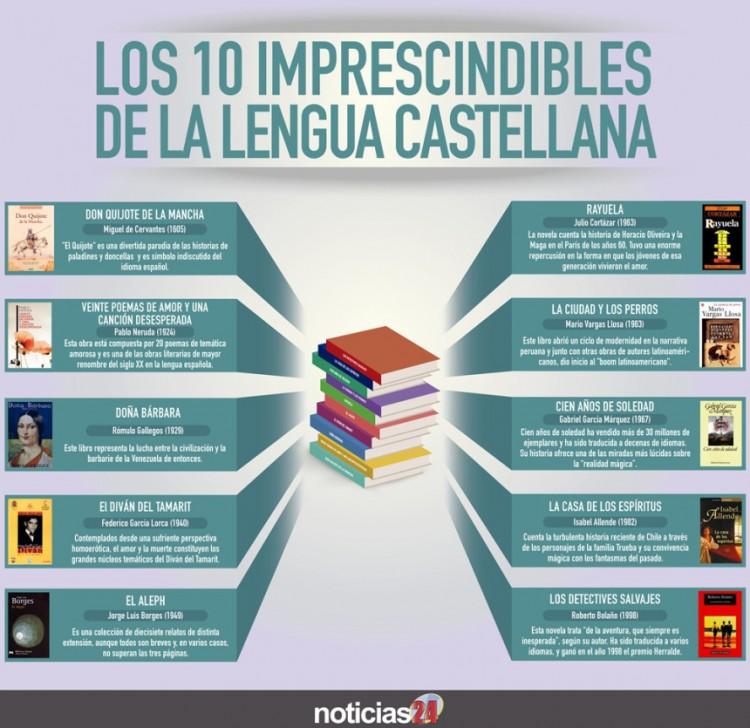 infografia_10_libros_imprescindibles_de_la_lengua_castellana
