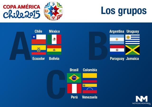 Grupos-Copa-America-2015