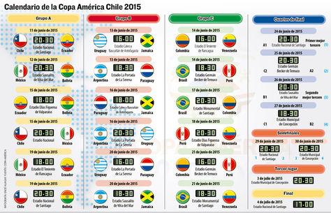 Info-calendario-Copa-America_LRZIMA20141125_0024_11