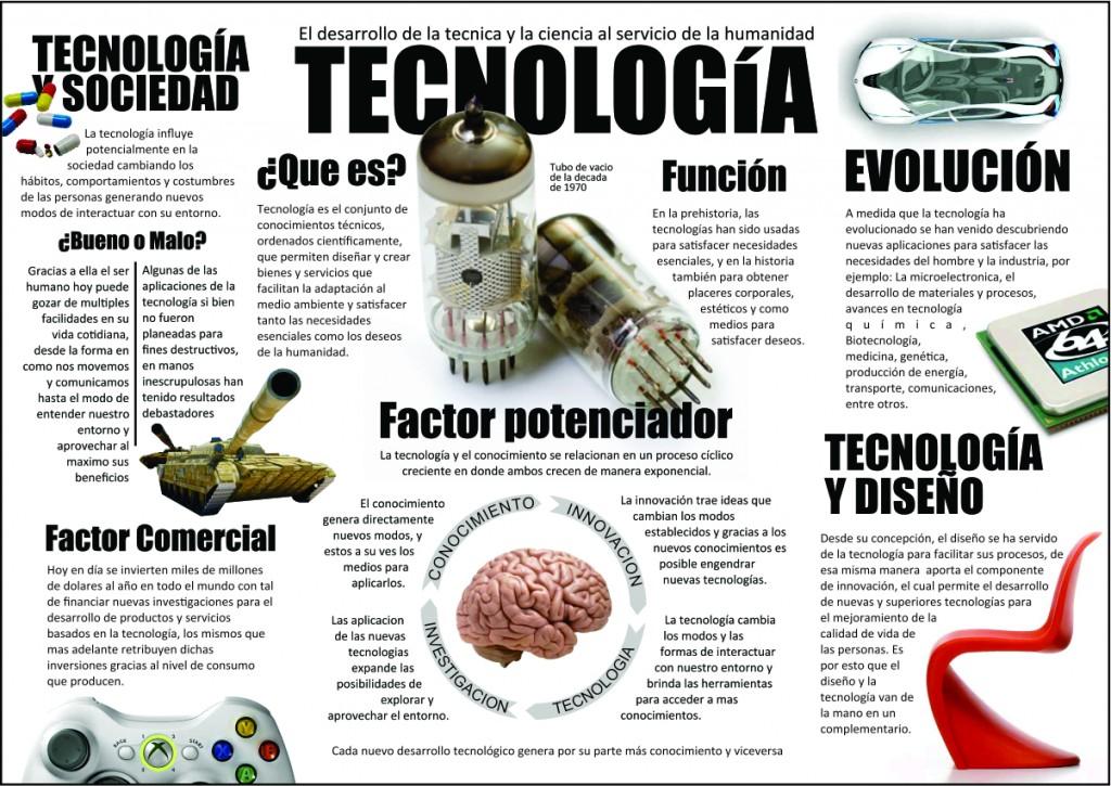 InfografiaTecnologia