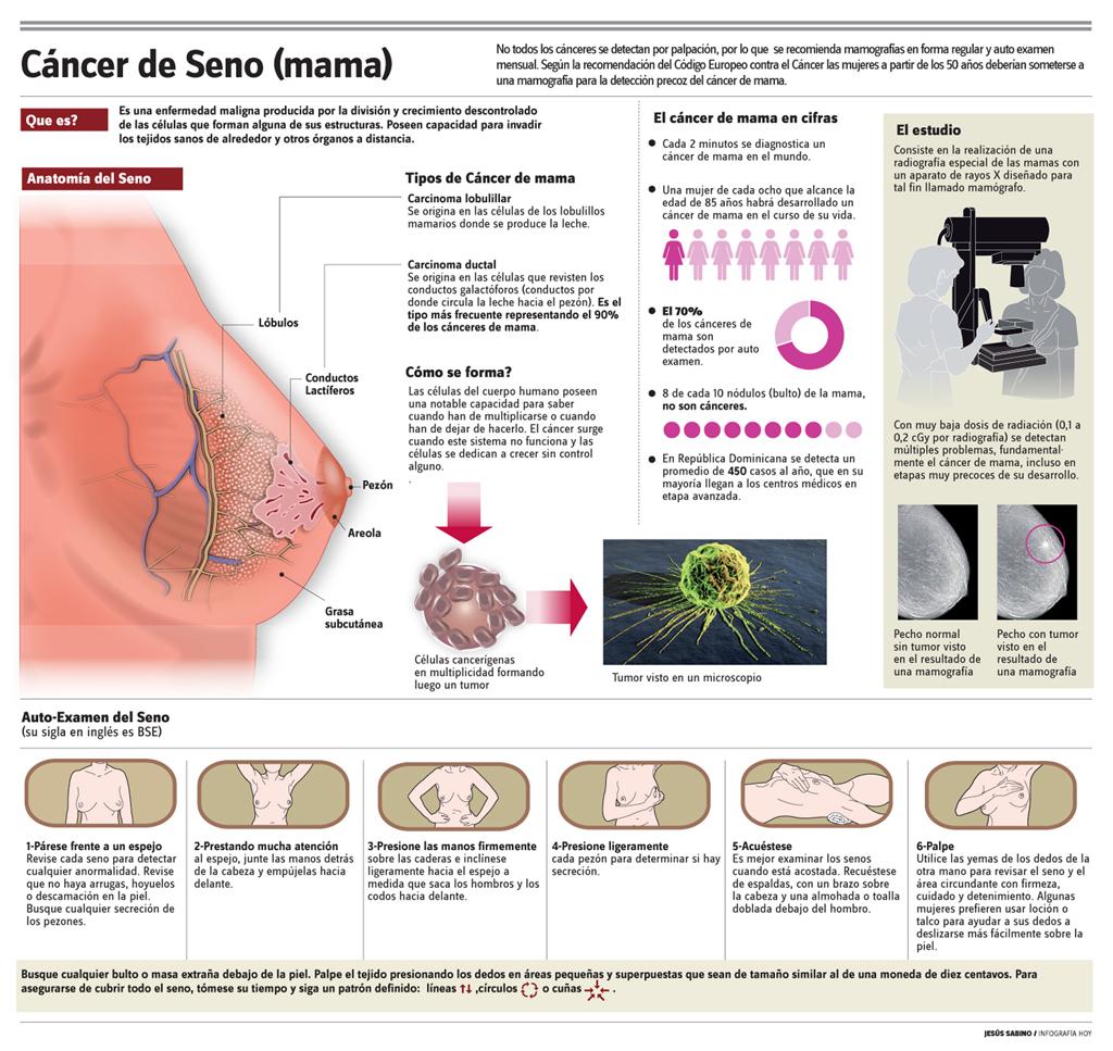 cancer-mamas