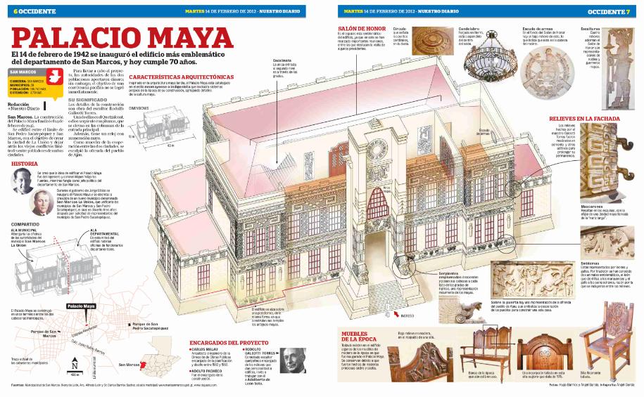palacio-maya-blob