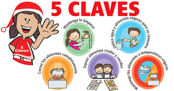 5_claves-dia-mundial-de-la-salud
