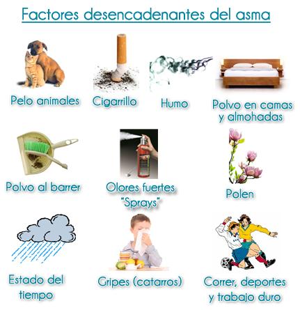 asma_factores-desencadenantes