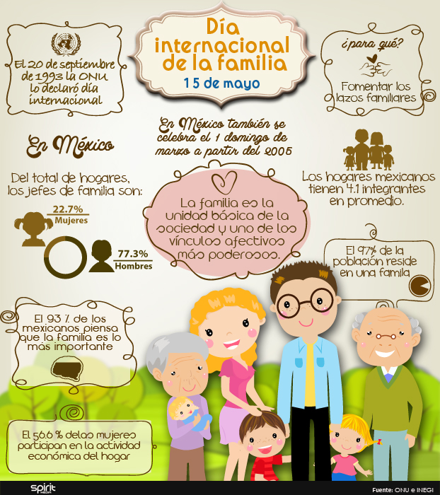 dia-de-la-familia-infografia-dia-de-la-familia2