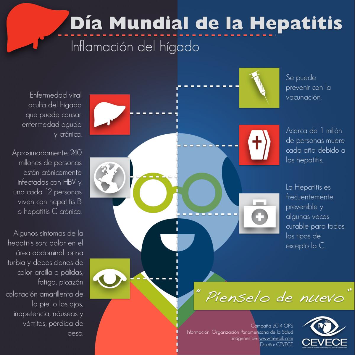 hepatitis-dc3ada-mundial-001