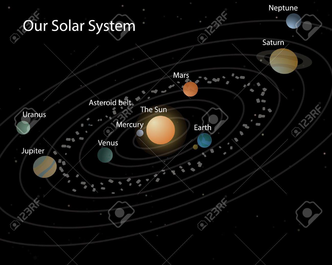 13746342-Nuestro-sistema-solar-sistema-solar-en-negro-con-las-estrellas-planetas-y-sus-nombres-Foto-de-archivo