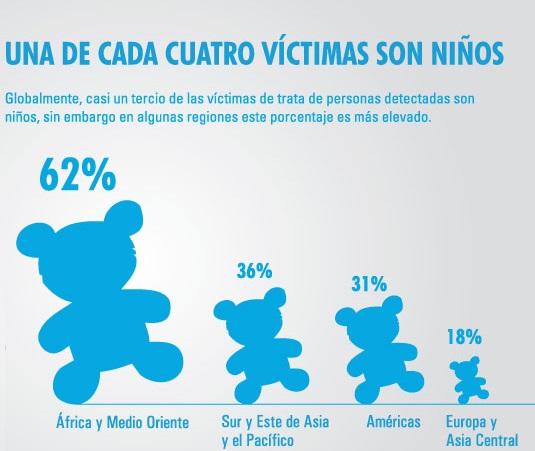 Infografia_ninos_30