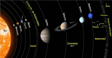 cules-son-los-planetas-del-sistema-solar-e1438880772319