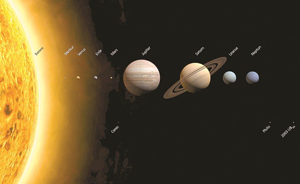 Imágenes Del Sistema Solar, Planetas, Maquetas, Dibujos