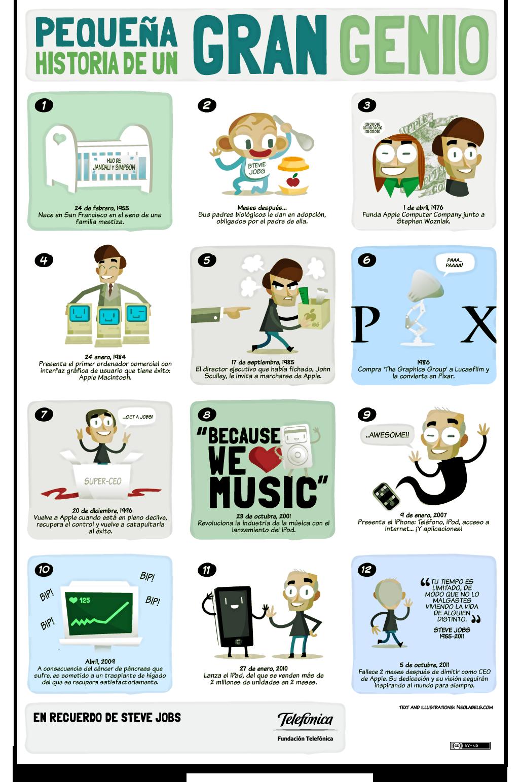 infografias-sacarnos-dudas-internet-seo-community-manager_2_973476