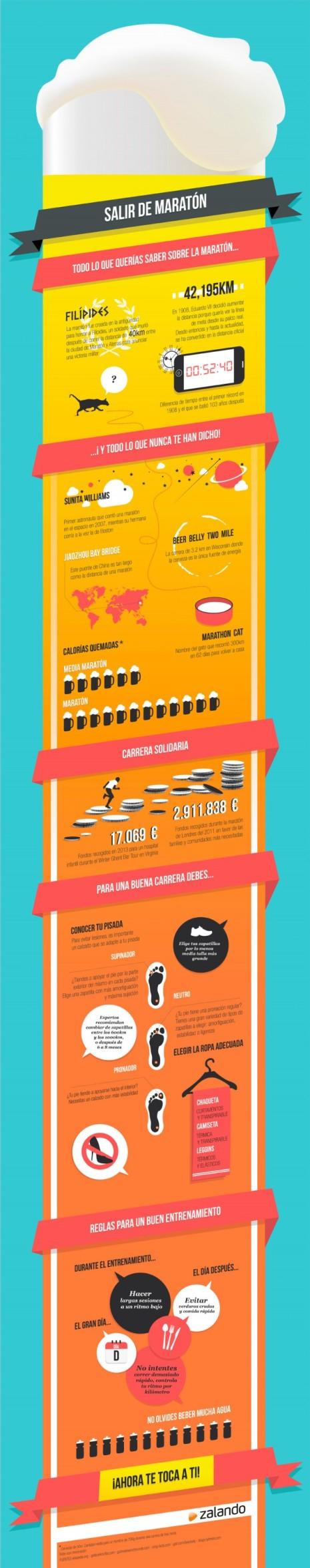 ES_IG_salir_de_maraton