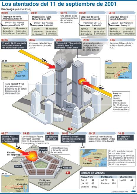 atentados11s