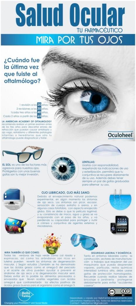 infografia-salud-ocular