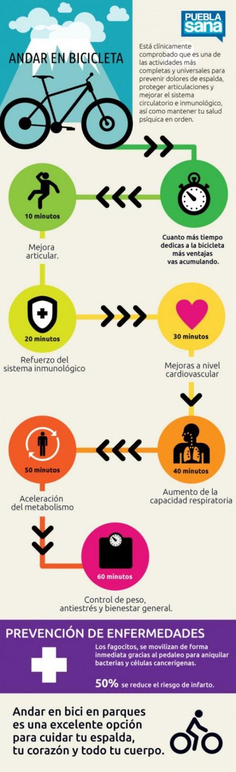 infografia_beneficios_para_la_salud_de_andar_en_bicicleta