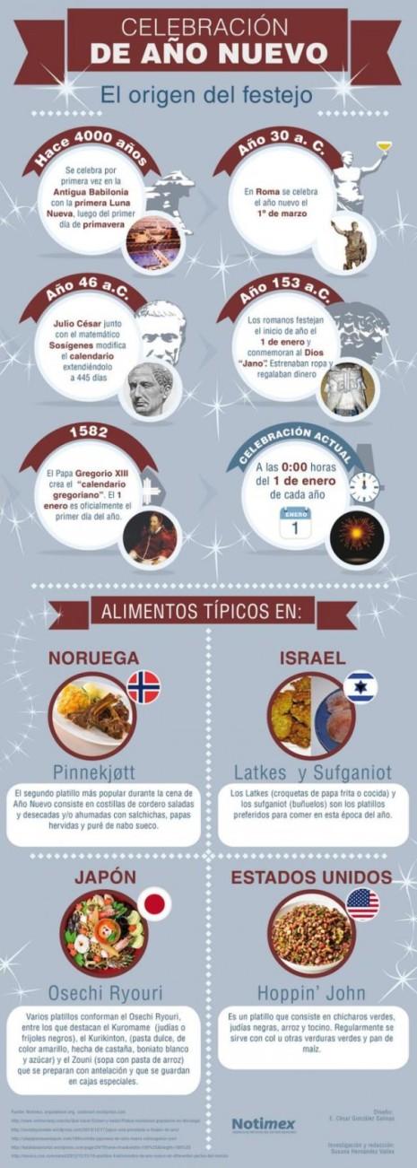 infografia_el_origen_de_la_fiesta_del_ano_nuevo